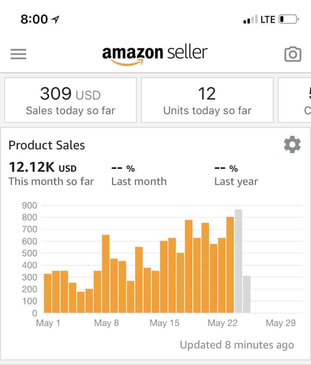 FBA sales first month
